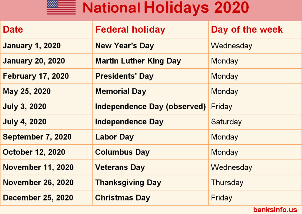 Businesses Open On Christmas Day 2020 National Holidays, Bank Holidays, Business Holidays 2020   Holiday